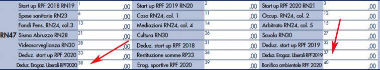 modello redditi PF 2020 -  rigo RN47